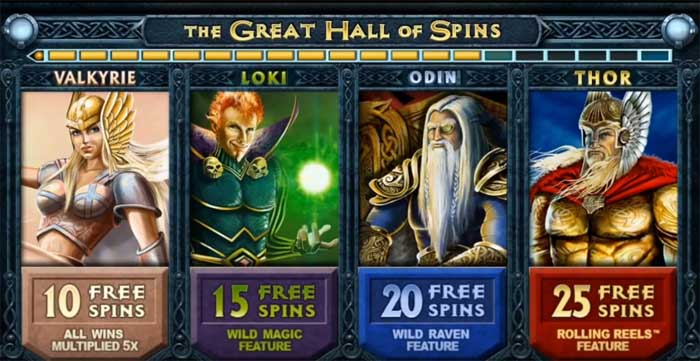 thunderstruck 2 free spins feature