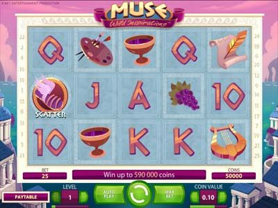 muse slot review?