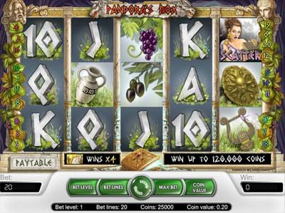 online slot review of netents pandoras box