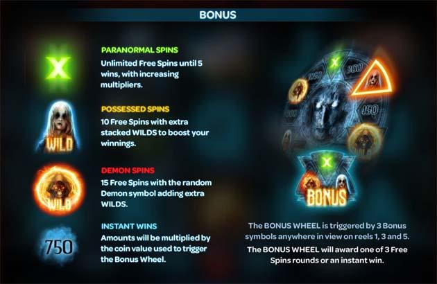 paranormal activity slot bonus features explained