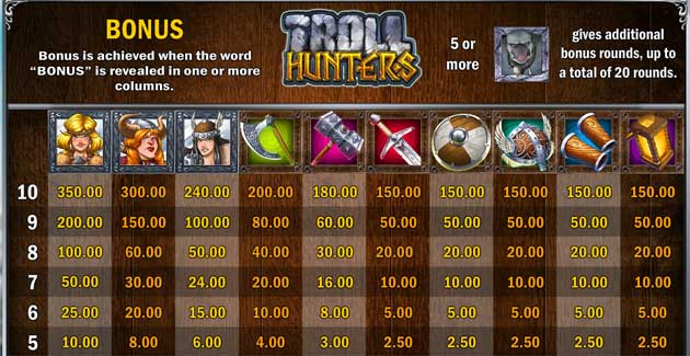 troll hunters slot paytable