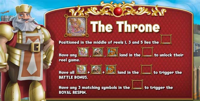 kingdom of wealth online slot bonus explained