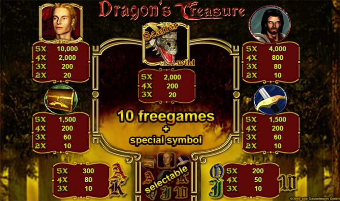 dragons treasure bonus features