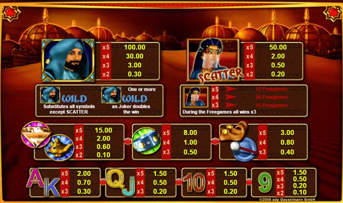 gold of persia online slot review