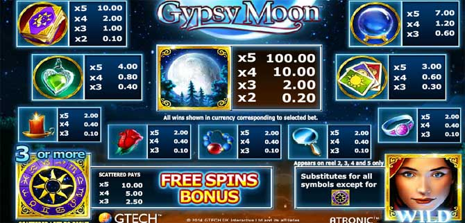 gypsy moon online slot from igt
