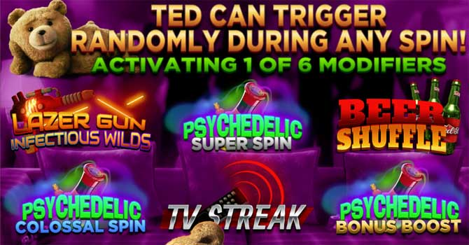 ted online slot from blueprint gaming