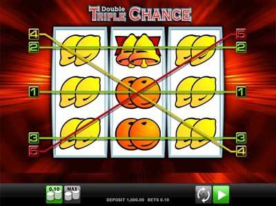 double triple chance online slot review
