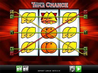 Online Casino Double Triple Chance