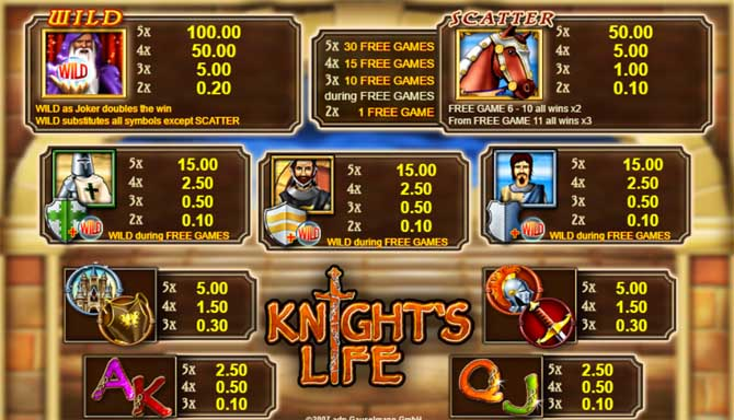 knights life online slot paytable
