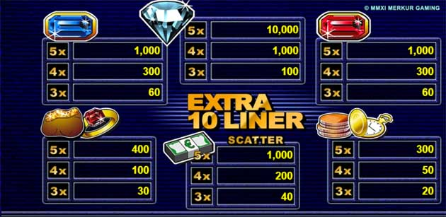 extra 10 liner slot paytable