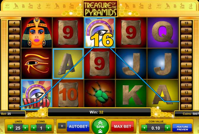 treasure of the pyramids slot by 1x2gaming