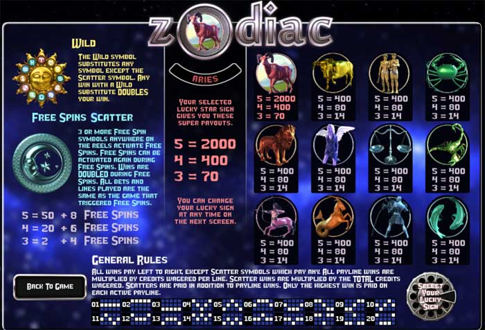 zodiac slot paytable