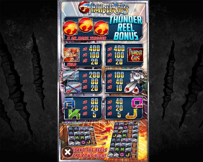 thundercats slot paytable