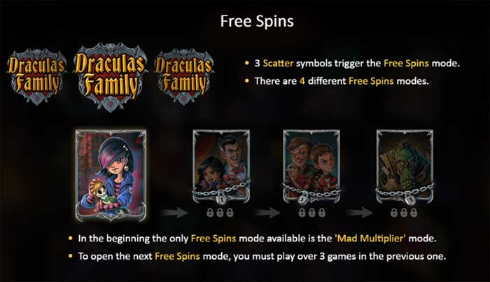 draculas family free spins