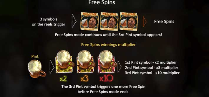 down the pub slot freespins