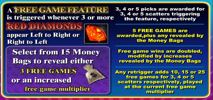 mister money slot bonus feature